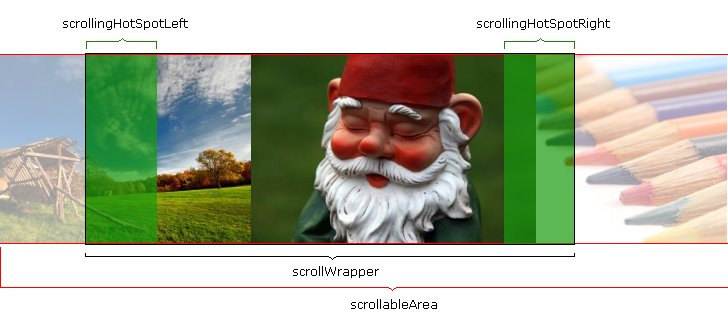 Jquery smooth div scroll image scroller - Html scrollable div ...