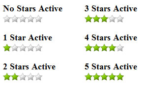 Pure CSS Star Rating System