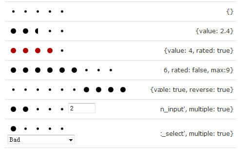 jQuery Unobtrusive CSS based rating widget