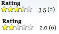 Star Ratings with jQuery Plugin
