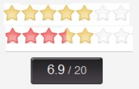 jRating  Ajaxed star rating system with jQuery plugin