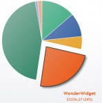 Cool HTML5 and jQuery Animated pie Chart