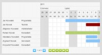 Gantt Chart with JQuery  plugin