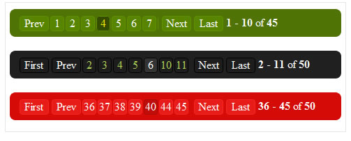 Useful tabs Pagination plugin with jQuery
