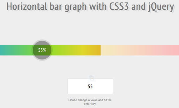 Awesome Horizontal scroll bar graph | bar graphs