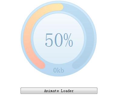 jQuery animation Percentage Loader plugin | loading animation