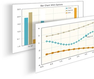 jqPlot  - A Versatile and Expandable jQuery Plotting Plugin