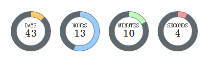 Nice looking TimeCircles effect with jQuery