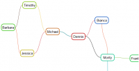 jQuery force directed graph layout algorithm --Springy